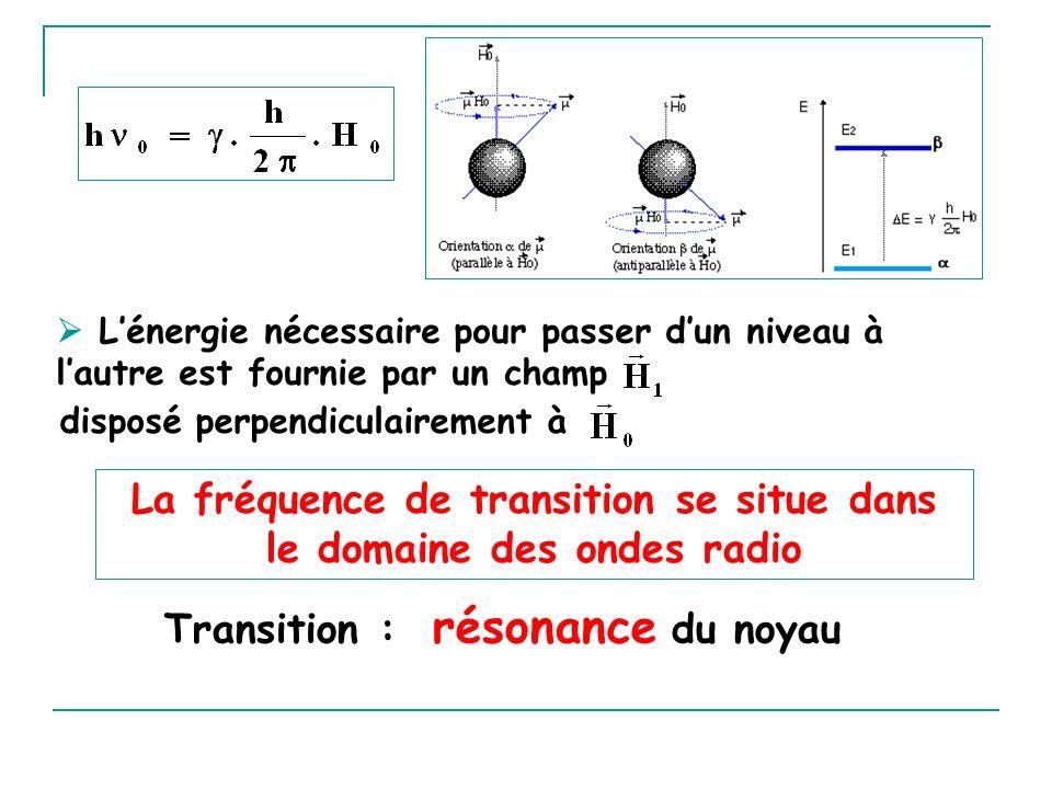 La fréquence de transition se situe dans le domaine des ondes radio