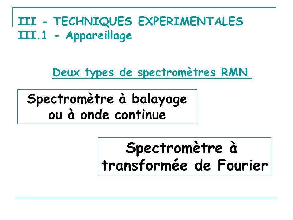 Spectromètre à balayage transformée de Fourier
