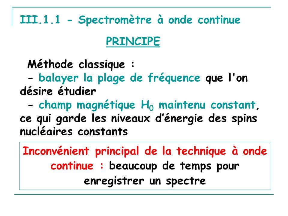 III.1.1 - Spectromètre à onde continue