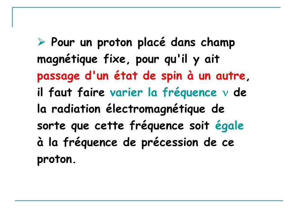  Pour un proton placé dans champ magnétique fixe, pour qu il y ait passage d un état de spin à un autre, il faut faire varier la fréquence  de la radiation électromagnétique de sorte que cette fréquence soit égale à la fréquence de précession de ce proton.