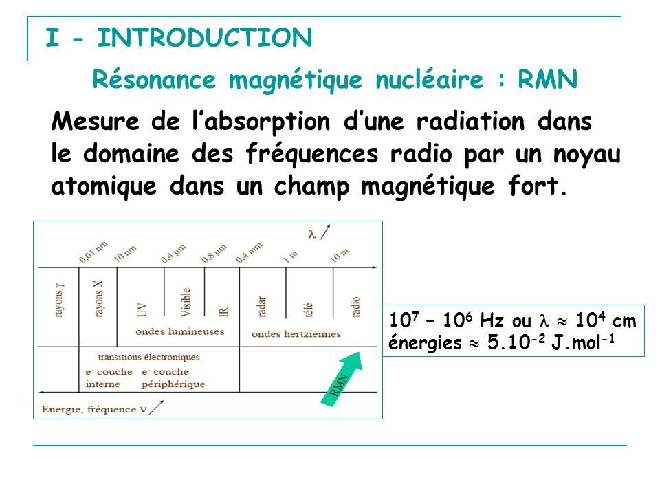 Résonance magnétique nucléaire : RMN