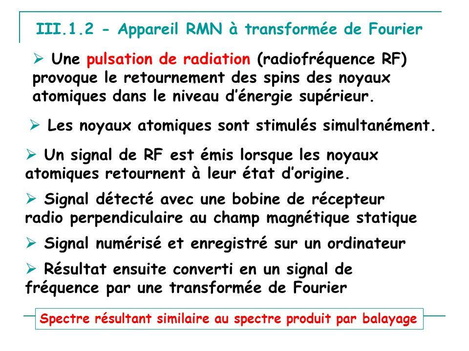 III.1.2 - Appareil RMN à transformée de Fourier