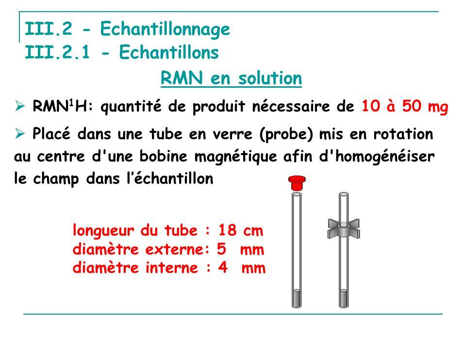 III.2 - Echantillonnage III.2.1 - Echantillons RMN en solution