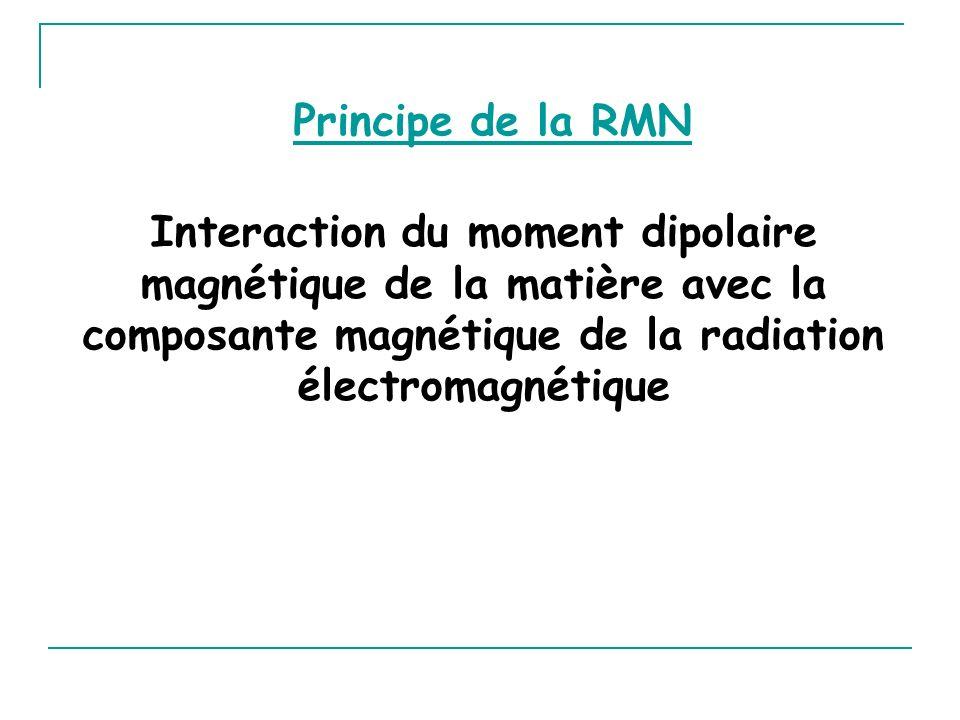 Principe de la RMN Interaction du moment dipolaire magnétique de la matière avec la composante magnétique de la radiation électromagnétique.