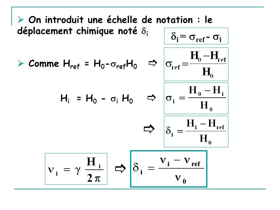  On introduit une échelle de notation : le déplacement chimique noté i