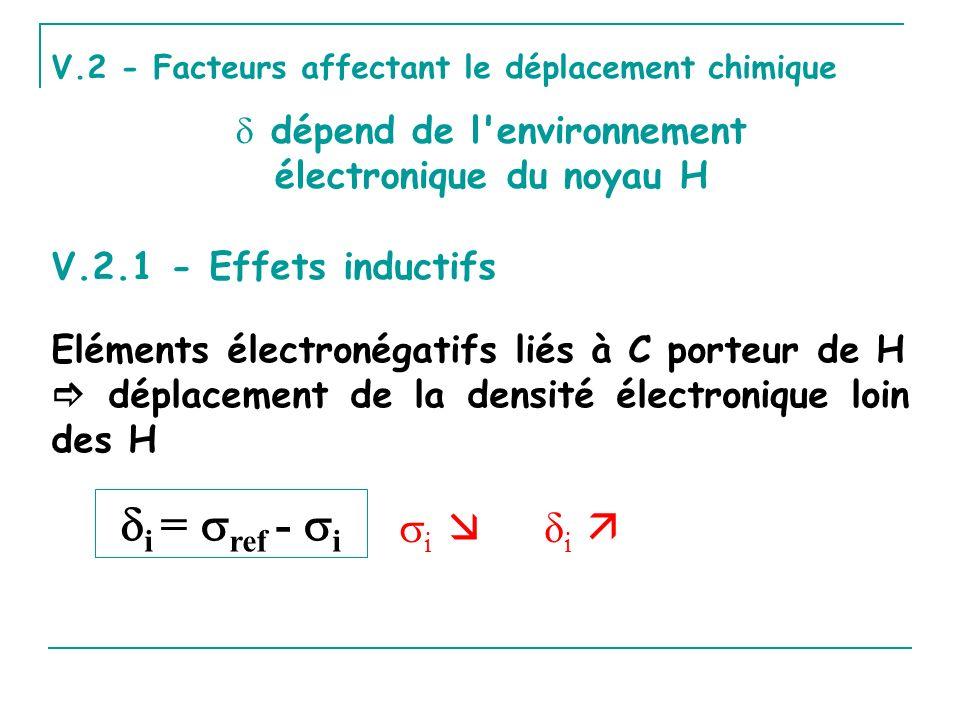 dépend de l environnement électronique du noyau H