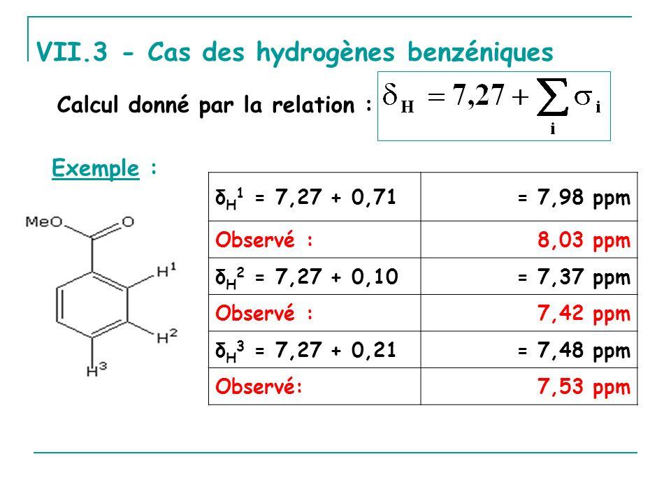 VII.3 - Cas des hydrogènes benzéniques