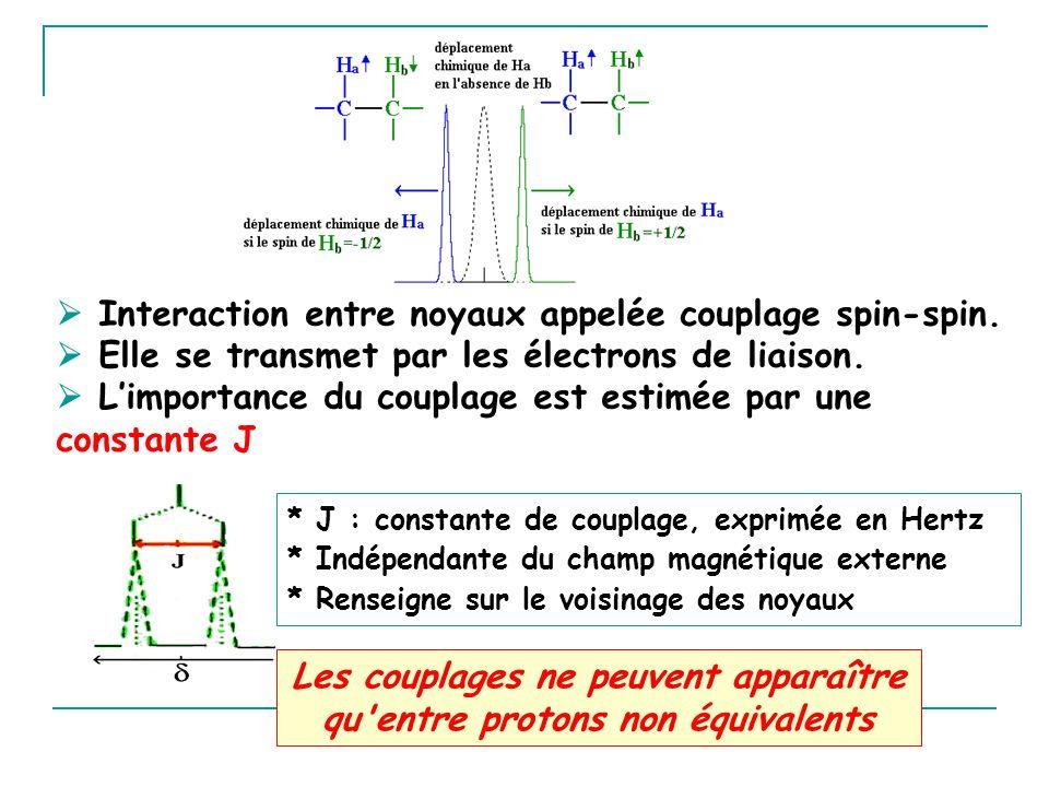 Les couplages ne peuvent apparaître qu entre protons non équivalents