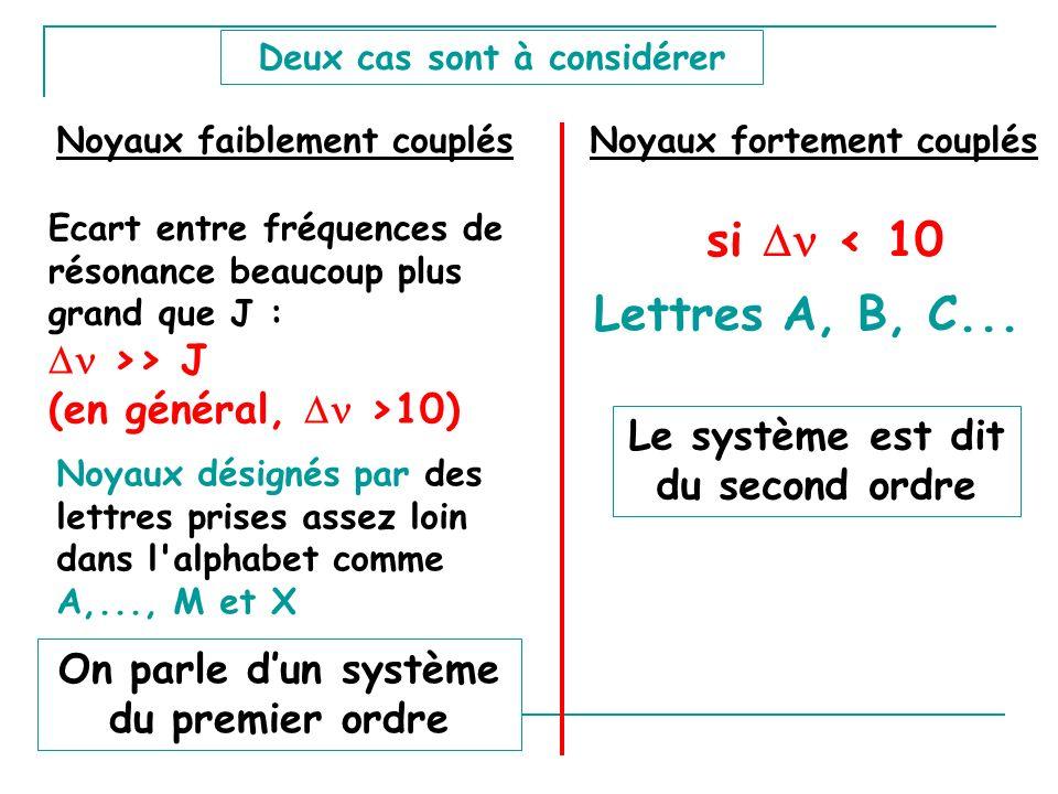 si  < 10 Lettres A, B, C...  >> J (en général,  >10)