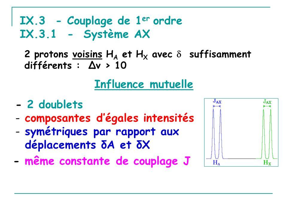IX.3 - Couplage de 1er ordre IX.3.1 - Système AX