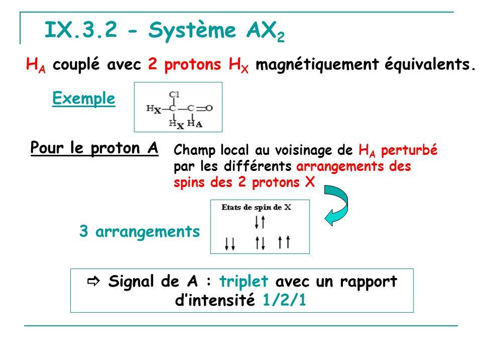  Signal de A : triplet avec un rapport d'intensité 1/2/1