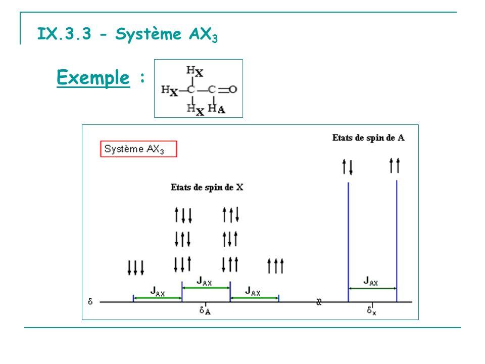 IX.3.3 - Système AX3 Exemple :