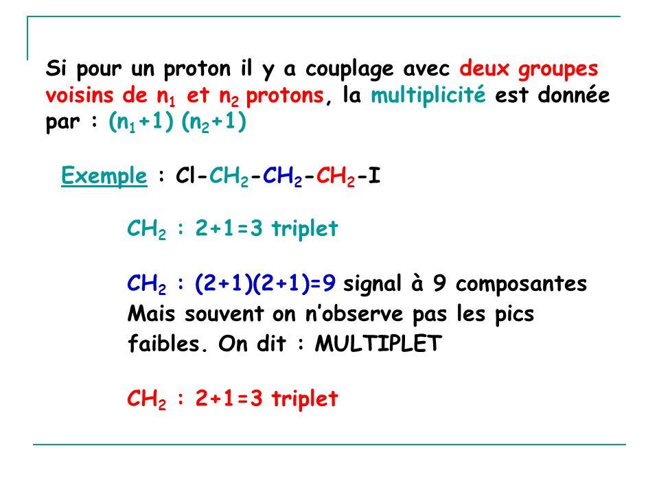 Si pour un proton il y a couplage avec deux groupes voisins de n1 et n2 protons, la multiplicité est donnée par : (n1+1) (n2+1)