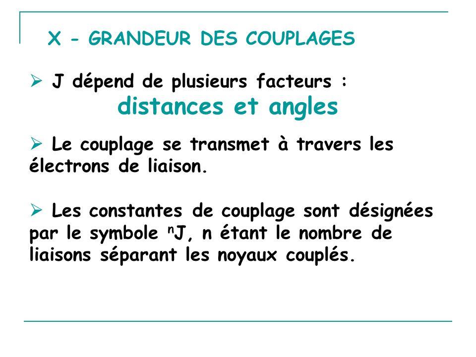 X - GRANDEUR DES COUPLAGES