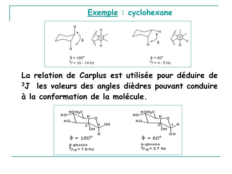 Exemple : cyclohexane
