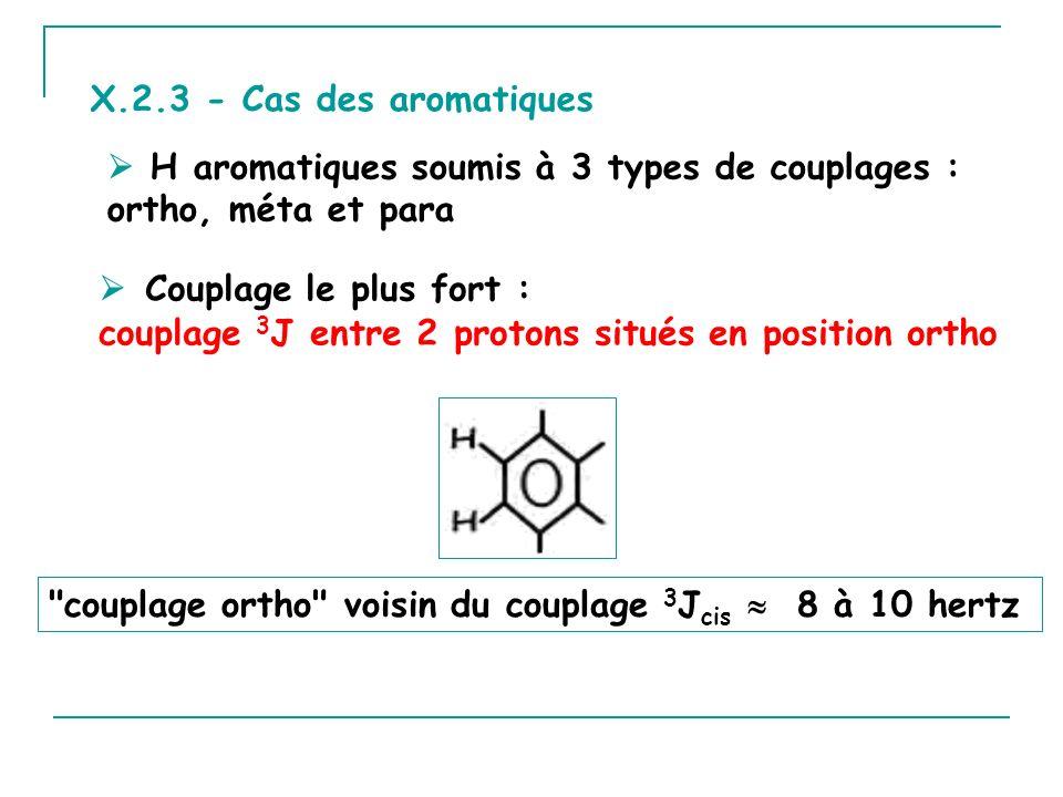 X.2.3 - Cas des aromatiques  H aromatiques soumis à 3 types de couplages : ortho, méta et para.  Couplage le plus fort :