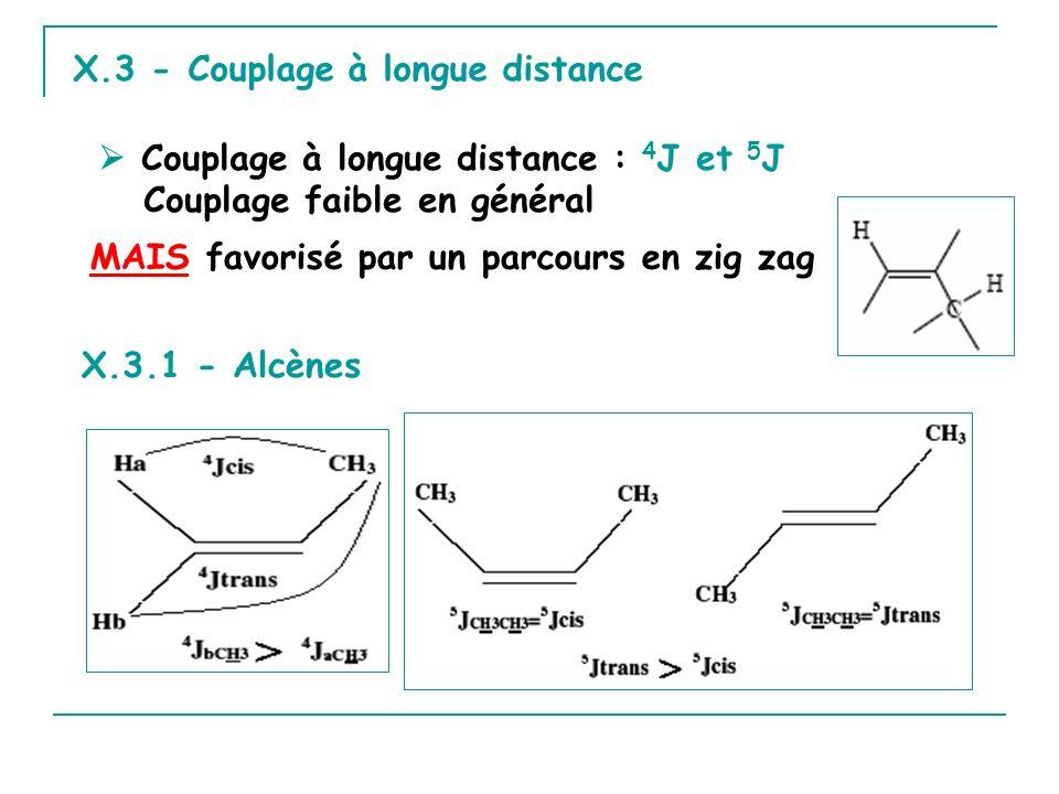 X.3 - Couplage à longue distance