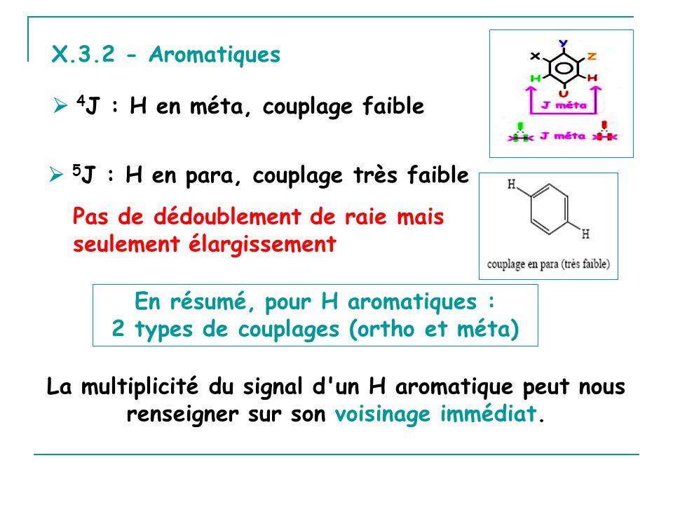 En résumé, pour H aromatiques : 2 types de couplages (ortho et méta)