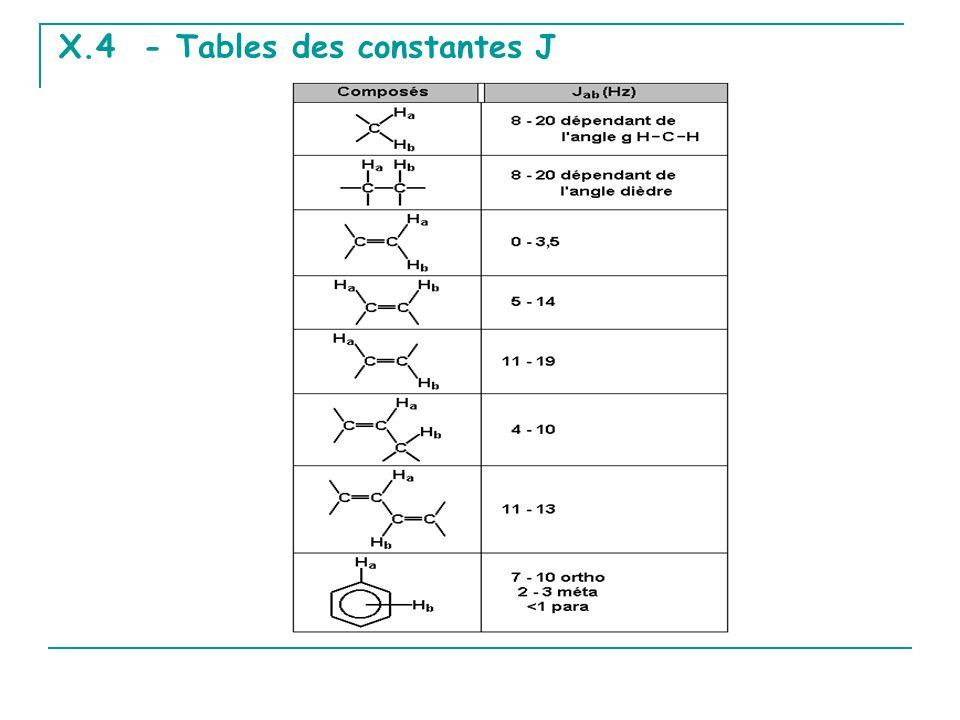 X.4 - Tables des constantes J