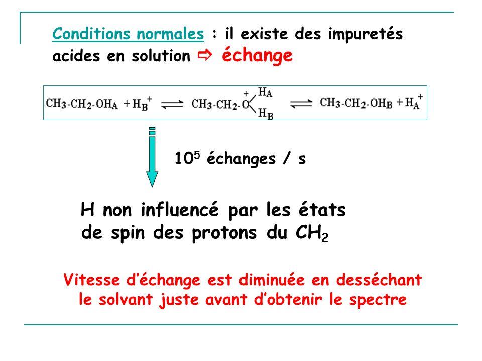 H non influencé par les états de spin des protons du CH2