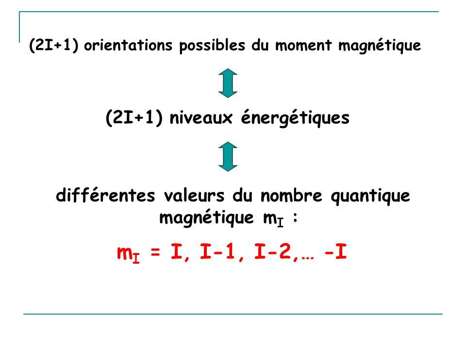 différentes valeurs du nombre quantique magnétique mI :