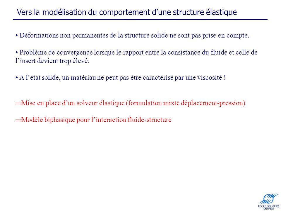 Vers la modélisation du comportement d'une structure élastique