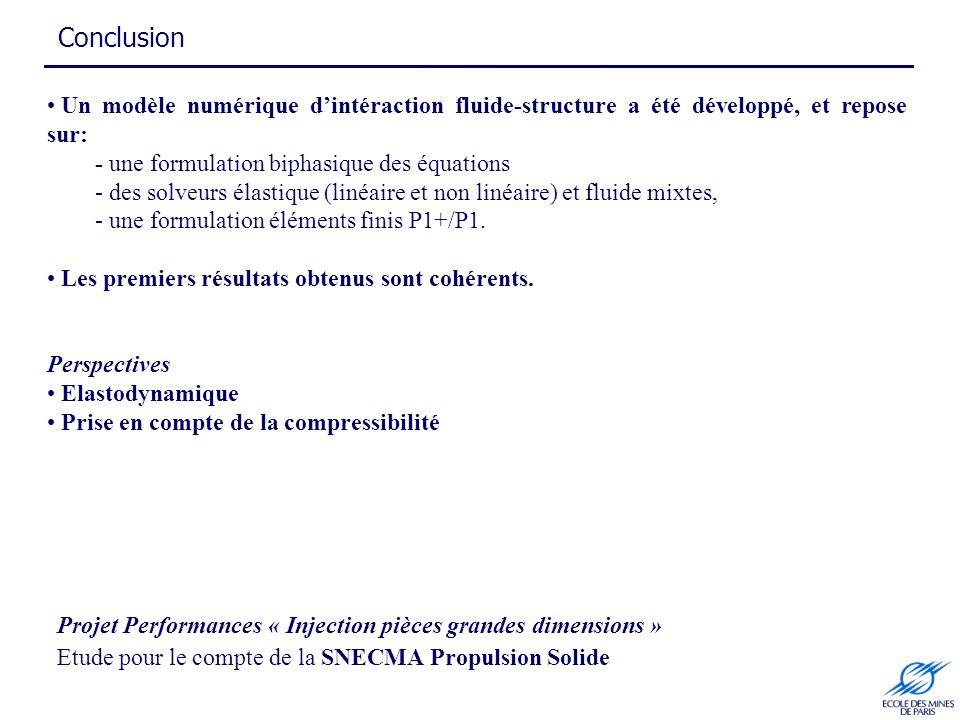 Conclusion Un modèle numérique d'intéraction fluide-structure a été développé, et repose sur: - une formulation biphasique des équations.