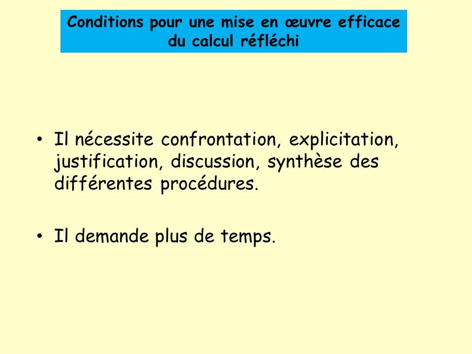 Conditions pour une mise en œuvre efficace