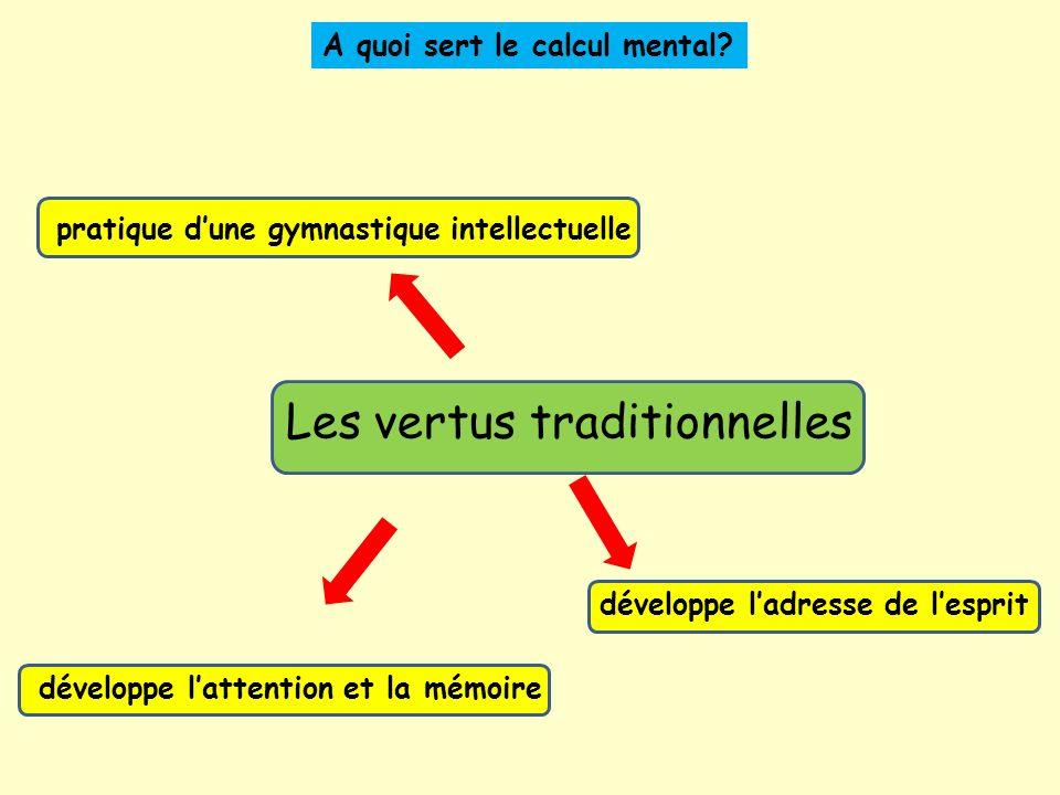 Les vertus traditionnelles