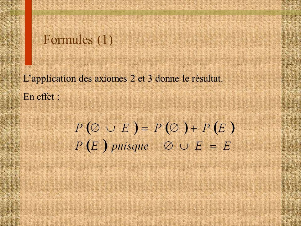 Formules (1) L'application des axiomes 2 et 3 donne le résultat.