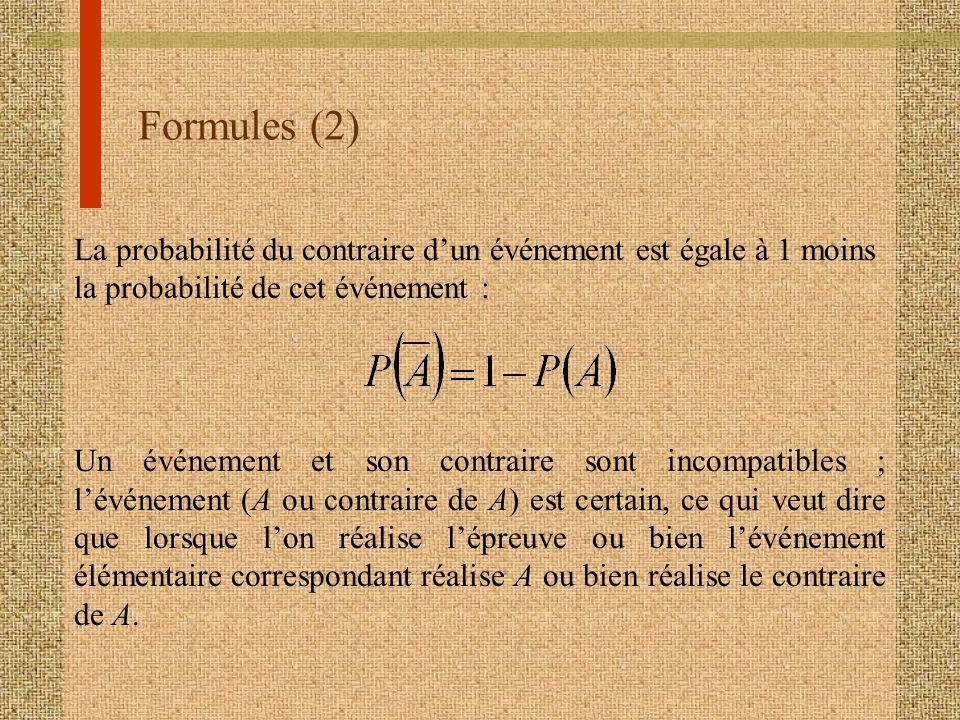 Formules (2) La probabilité du contraire d'un événement est égale à 1 moins la probabilité de cet événement :
