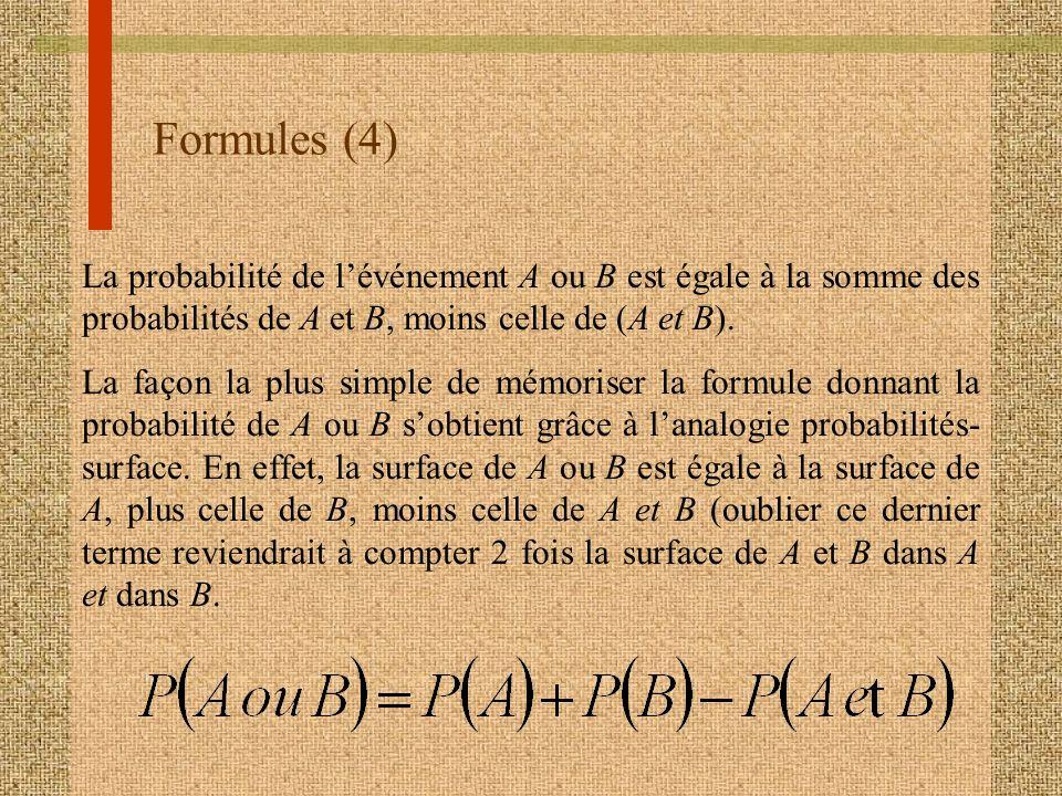 Formules (4) La probabilité de l'événement A ou B est égale à la somme des probabilités de A et B, moins celle de (A et B).