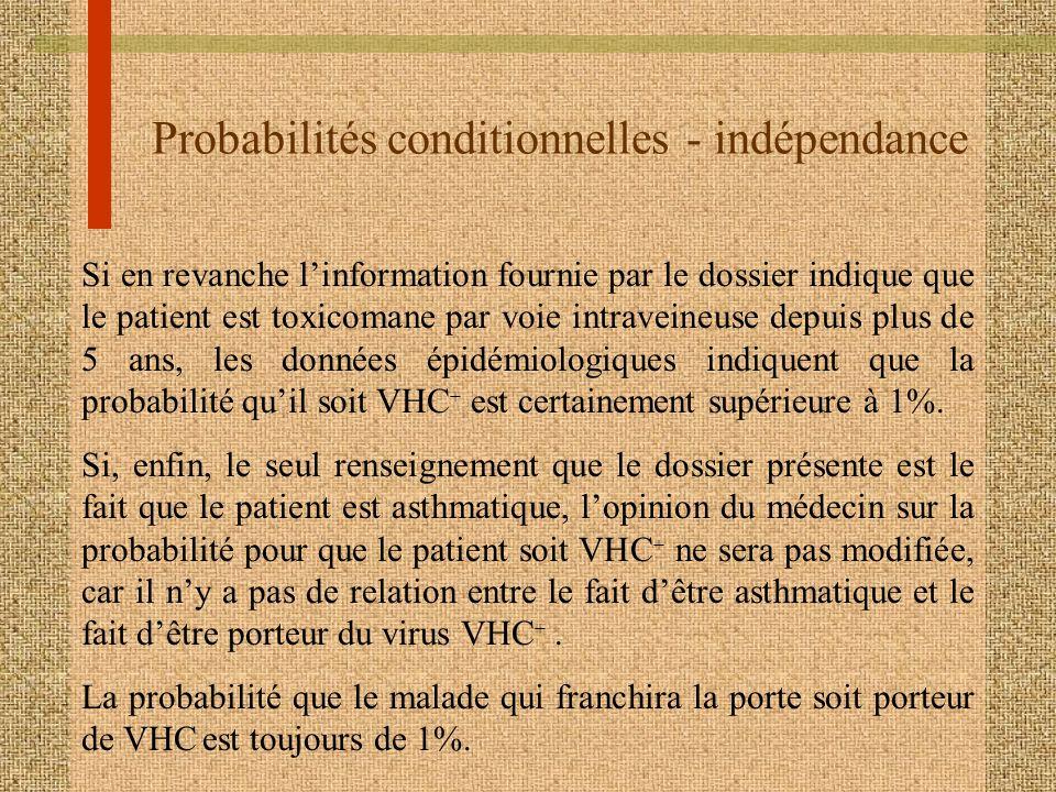 Probabilités conditionnelles - indépendance