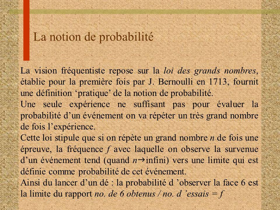 La notion de probabilité