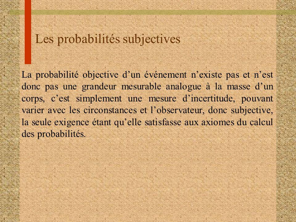 Les probabilités subjectives