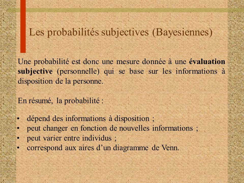 Les probabilités subjectives (Bayesiennes)