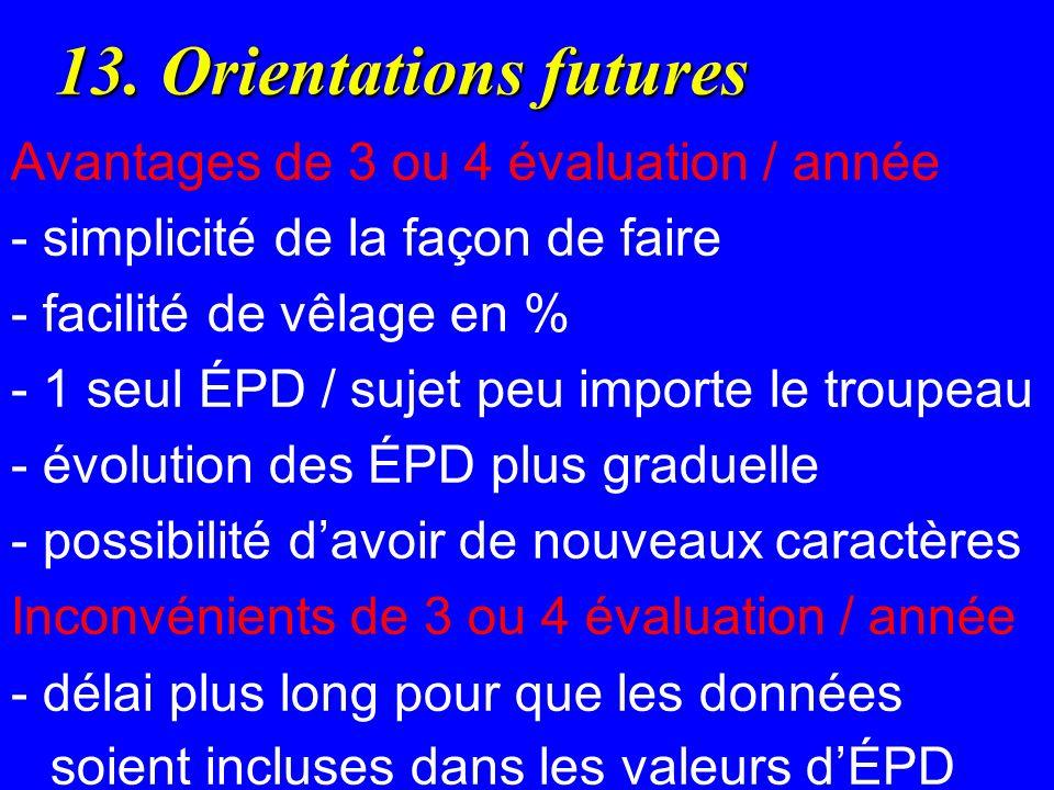 13. Orientations futures Avantages de 3 ou 4 évaluation / année