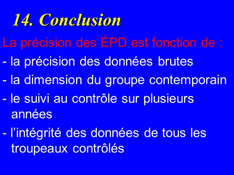 14. Conclusion La précision des ÉPD est fonction de :