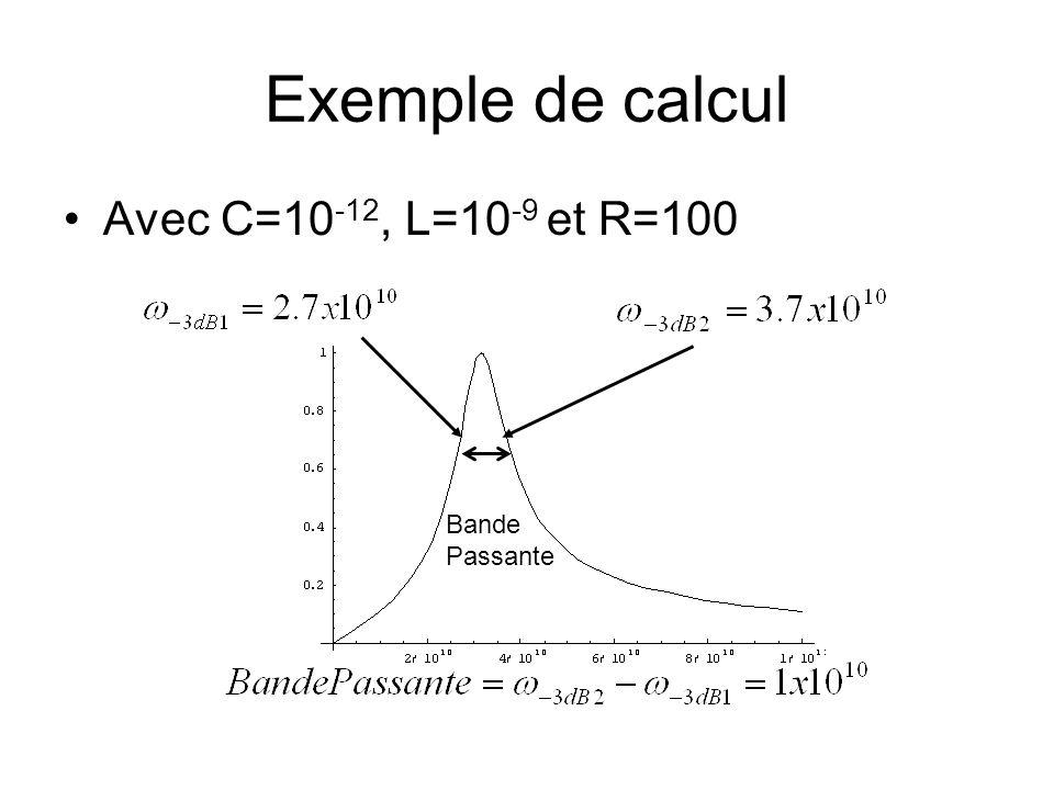 Exemple de calcul Avec C=10-12, L=10-9 et R=100 Bande Passante