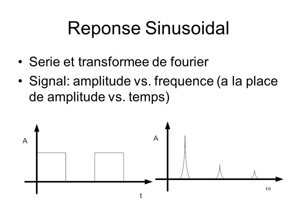 Reponse Sinusoidal Serie et transformee de fourier