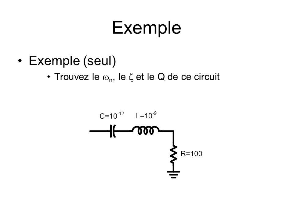 Exemple Exemple (seul) Trouvez le wn, le z et le Q de ce circuit