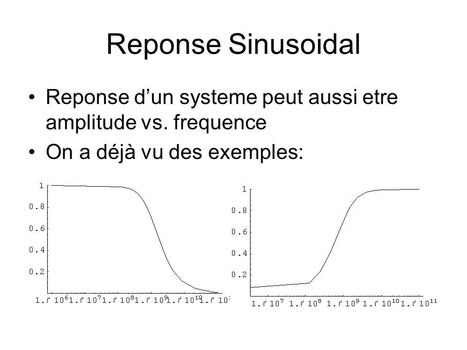 Reponse Sinusoidal Reponse d'un systeme peut aussi etre amplitude vs.