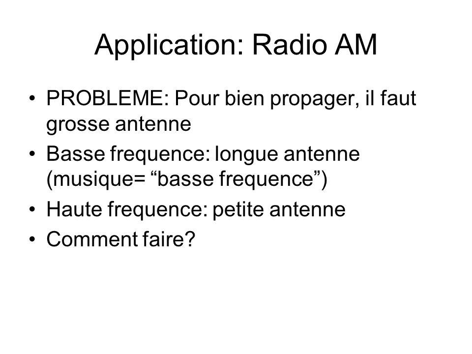 Application: Radio AM PROBLEME: Pour bien propager, il faut grosse antenne. Basse frequence: longue antenne (musique= basse frequence )