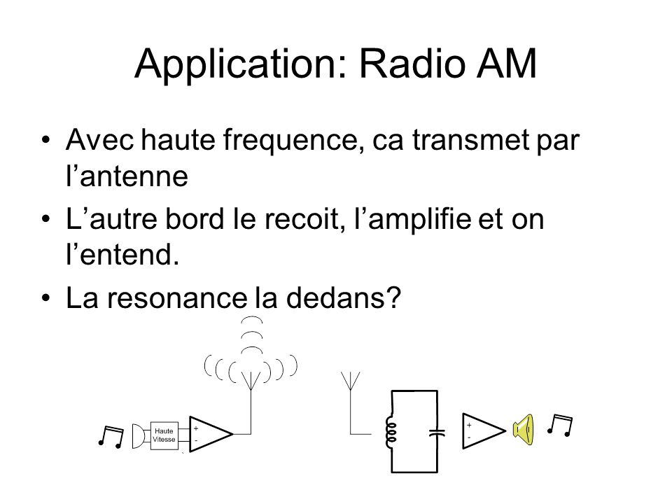 Application: Radio AM Avec haute frequence, ca transmet par l'antenne