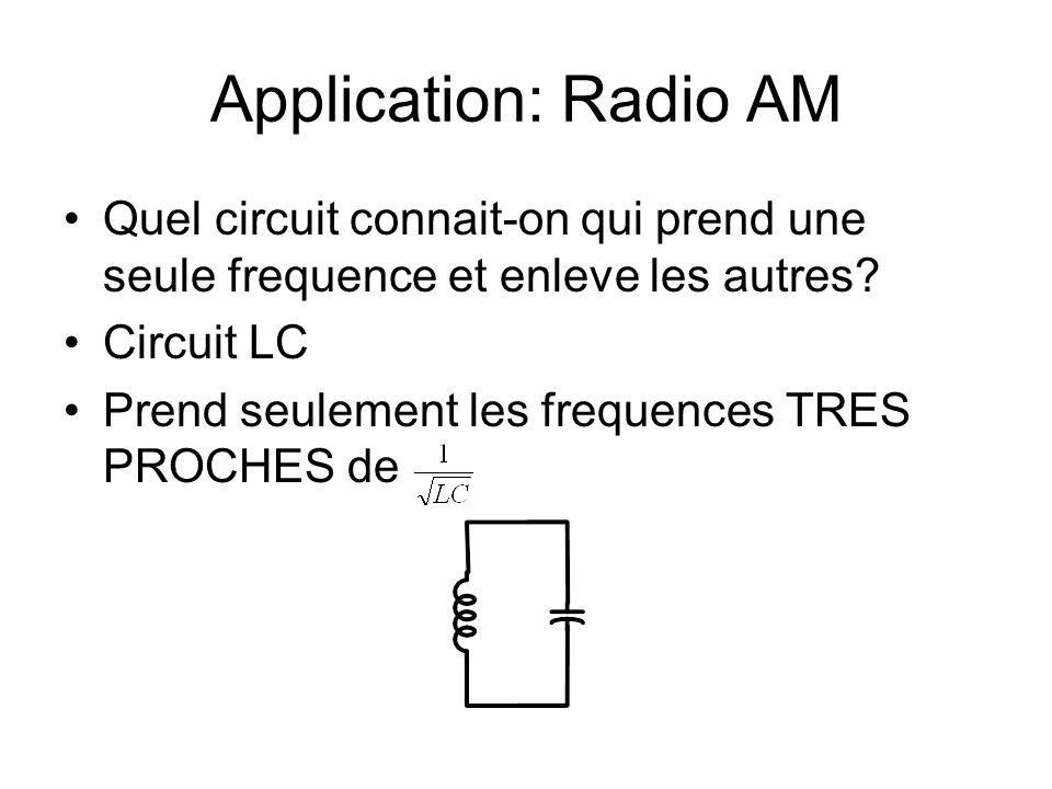 Application: Radio AM Quel circuit connait-on qui prend une seule frequence et enleve les autres Circuit LC.