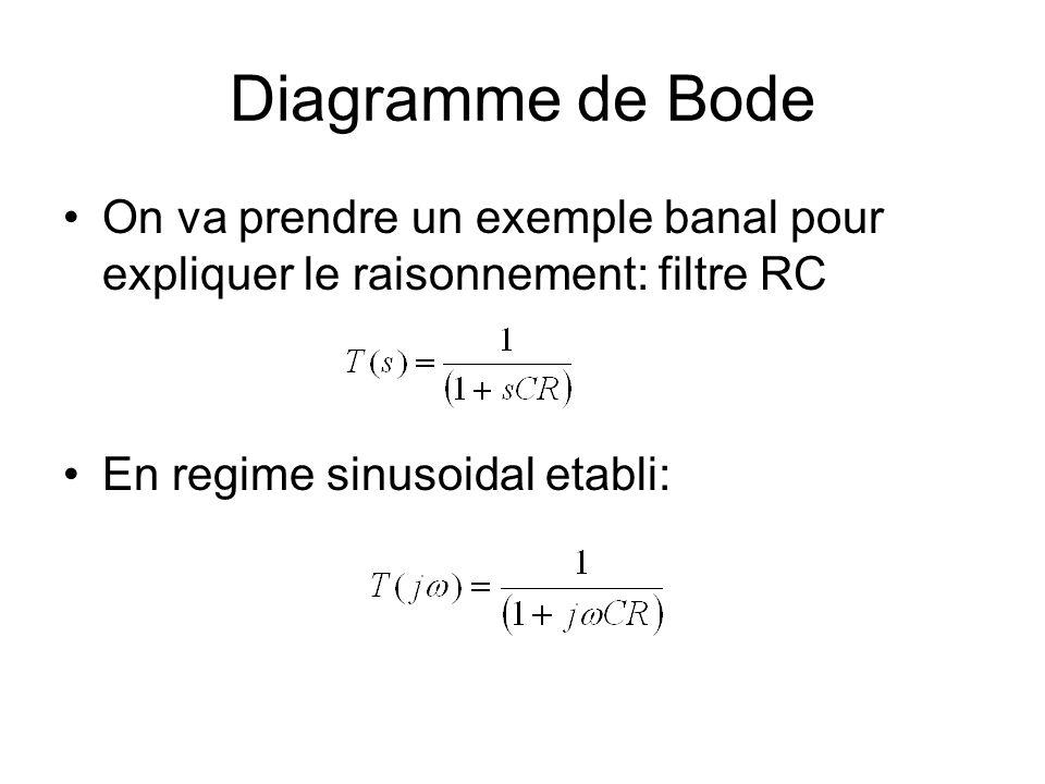 Diagramme de Bode On va prendre un exemple banal pour expliquer le raisonnement: filtre RC.