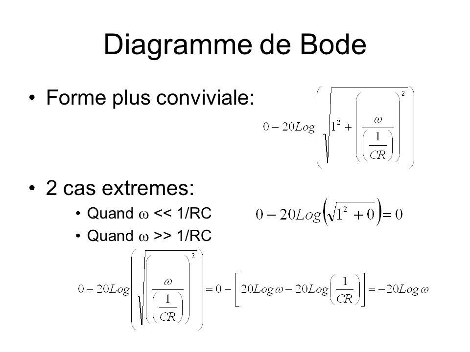 Diagramme de Bode Forme plus conviviale: 2 cas extremes: