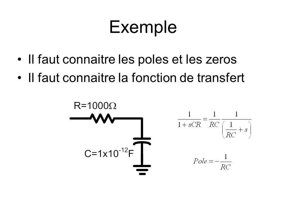Exemple Il faut connaitre les poles et les zeros