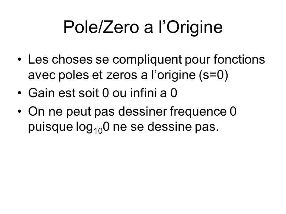 Pole/Zero a l'Origine Les choses se compliquent pour fonctions avec poles et zeros a l'origine (s=0)