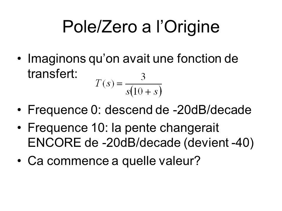 Pole/Zero a l'Origine Imaginons qu'on avait une fonction de transfert: